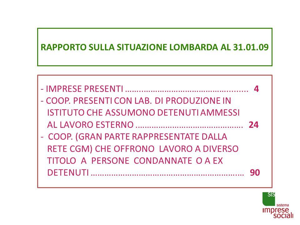 RAPPORTO SULLA SITUAZIONE LOMBARDA AL 31.01.09 - IMPRESE PRESENTI ……..………………………………......... 4 - COOP. PRESENTI CON LAB. DI PRODUZIONE IN ISTITUTO CHE