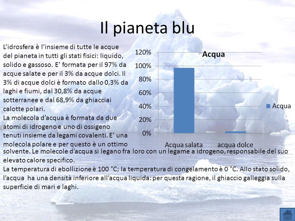 Il pianeta blu Lidrosfera è linsieme di tutte le acque del pianeta in tutti gli stati fisici: liquido, solido e gassoso. E formata per il 97% da acque