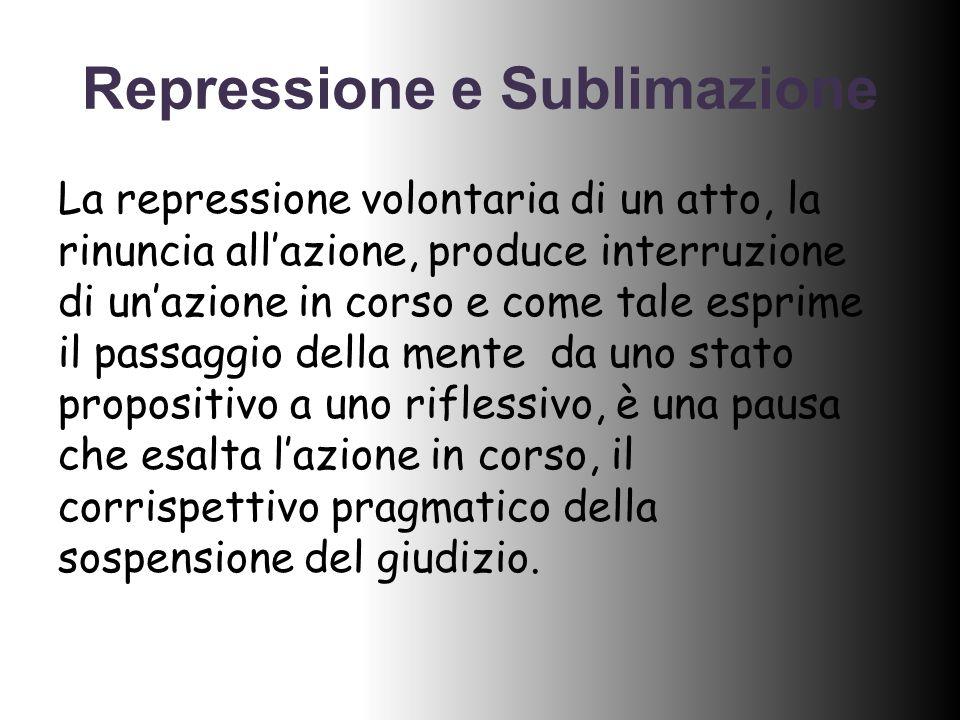 Repressione e Sublimazione La repressione volontaria di un atto, la rinuncia allazione, produce interruzione di unazione in corso e come tale esprime