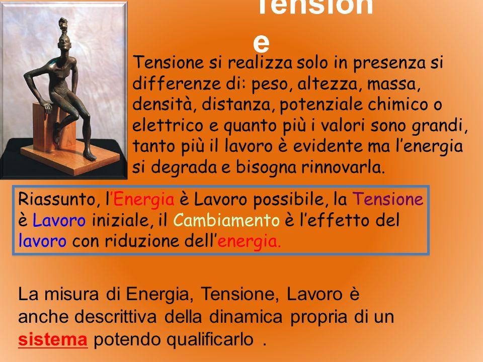 Tension e Tensione si realizza solo in presenza si differenze di: peso, altezza, massa, densità, distanza, potenziale chimico o elettrico e quanto più