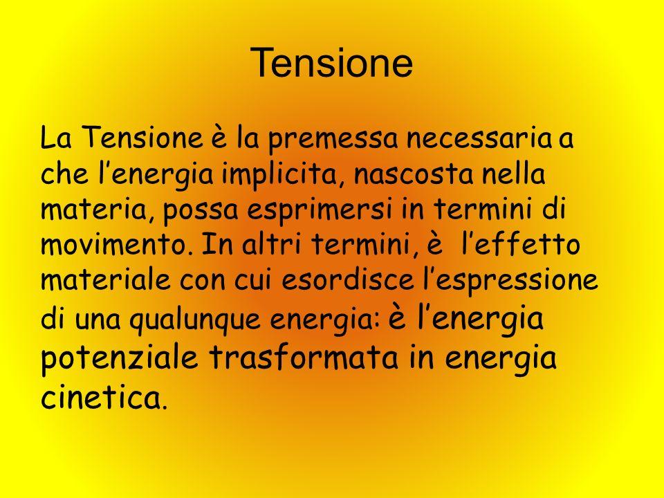 Tensione La Tensione è la premessa necessaria a che lenergia implicita, nascosta nella materia, possa esprimersi in termini di movimento. In altri ter