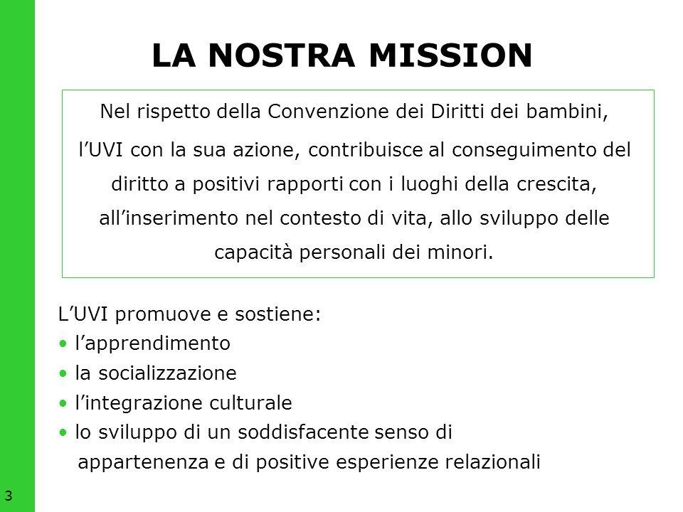 3 LA NOSTRA MISSION Nel rispetto della Convenzione dei Diritti dei bambini, lUVI con la sua azione, contribuisce al conseguimento del diritto a positi
