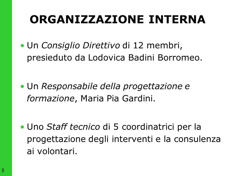 5 ORGANIZZAZIONE INTERNA Un Consiglio Direttivo di 12 membri, presieduto da Lodovica Badini Borromeo. Un Responsabile della progettazione e formazione
