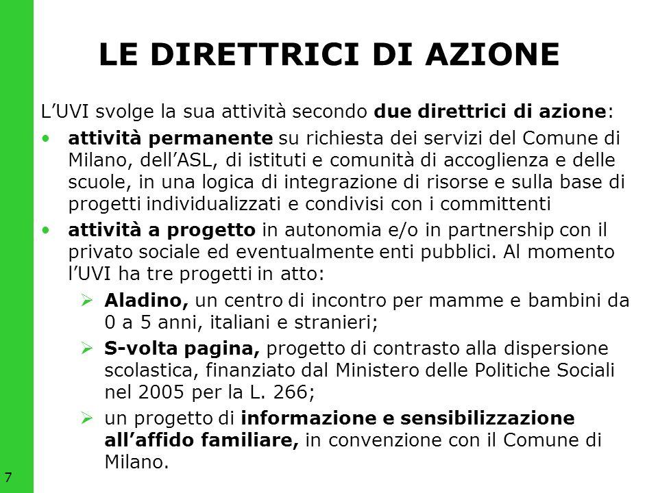 7 LE DIRETTRICI DI AZIONE LUVI svolge la sua attività secondo due direttrici di azione: attività permanente su richiesta dei servizi del Comune di Mil