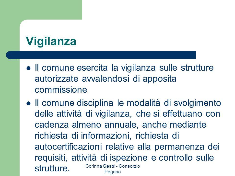 Corinna Gestri - Consorzio Pegaso Vigilanza Il comune esercita la vigilanza sulle strutture autorizzate avvalendosi di apposita commissione Il comune