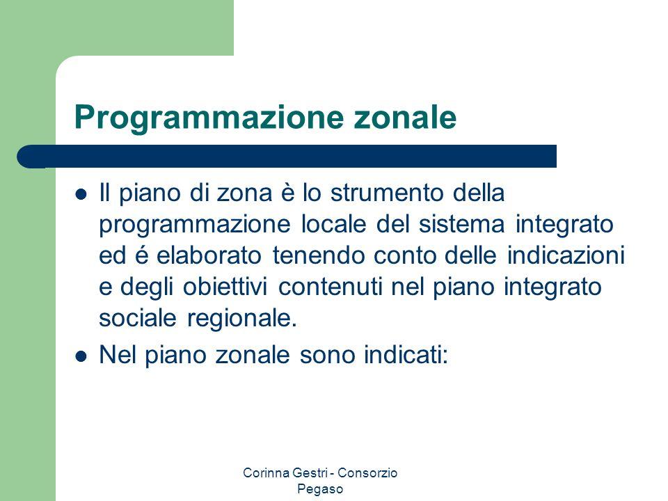 Corinna Gestri - Consorzio Pegaso Programmazione zonale Il piano di zona è lo strumento della programmazione locale del sistema integrato ed é elabora