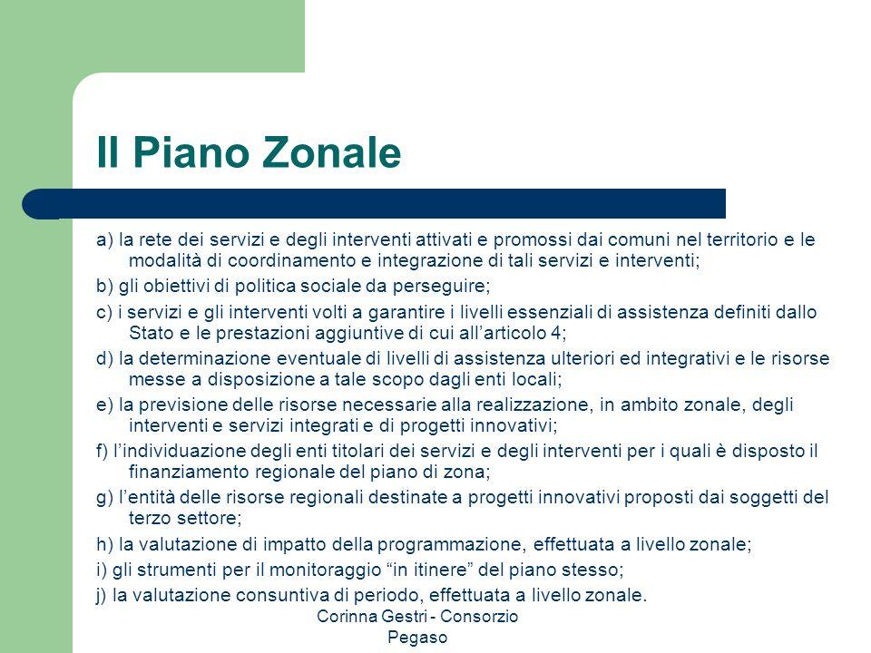 Corinna Gestri - Consorzio Pegaso Il Piano Zonale a) la rete dei servizi e degli interventi attivati e promossi dai comuni nel territorio e le modalit