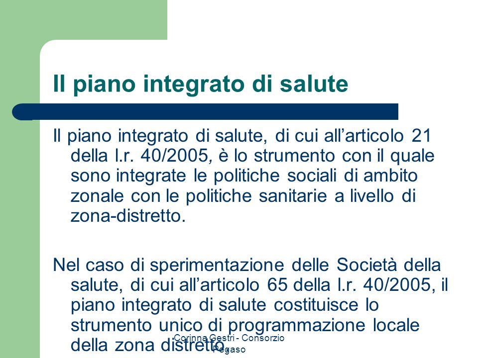 Corinna Gestri - Consorzio Pegaso Il piano integrato di salute Il piano integrato di salute, di cui allarticolo 21 della l.r. 40/2005, è lo strumento