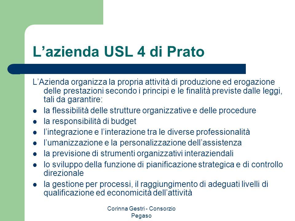 Corinna Gestri - Consorzio Pegaso Lazienda USL 4 di Prato LAzienda organizza la propria attività di produzione ed erogazione delle prestazioni secondo