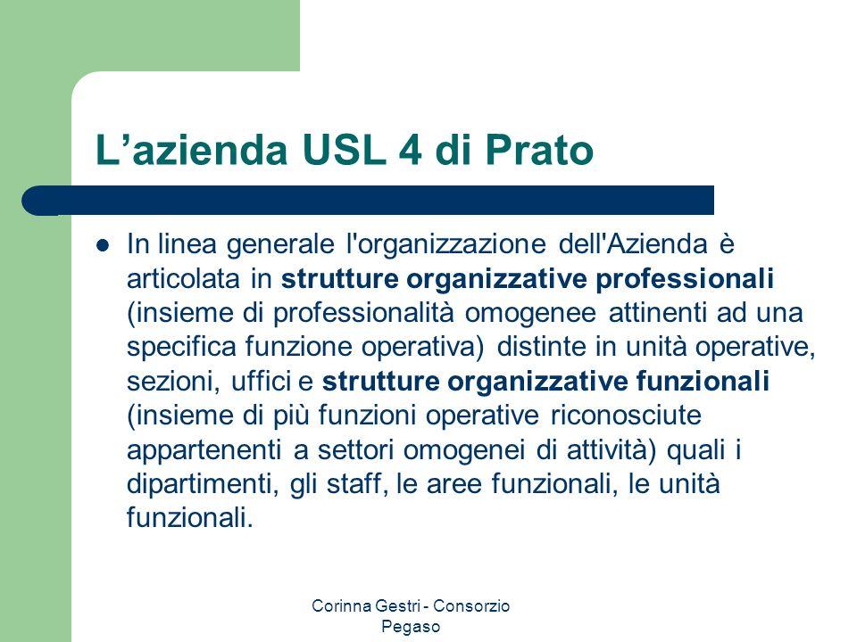 Corinna Gestri - Consorzio Pegaso Lazienda USL 4 di Prato In linea generale l'organizzazione dell'Azienda è articolata in strutture organizzative prof