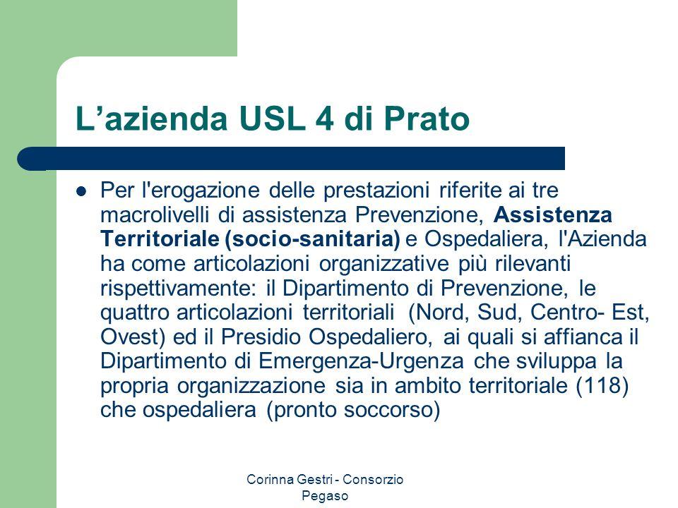 Corinna Gestri - Consorzio Pegaso Lazienda USL 4 di Prato Per l'erogazione delle prestazioni riferite ai tre macrolivelli di assistenza Prevenzione, A