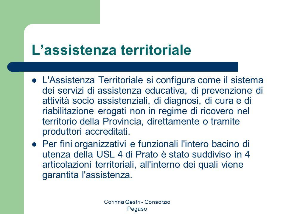 Corinna Gestri - Consorzio Pegaso Lassistenza territoriale L'Assistenza Territoriale si configura come il sistema dei servizi di assistenza educativa,