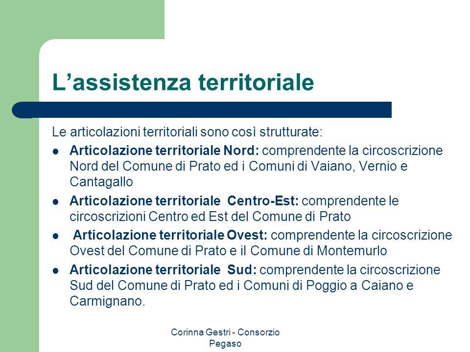 Corinna Gestri - Consorzio Pegaso Lassistenza territoriale Le articolazioni territoriali sono così strutturate: Articolazione territoriale Nord: compr