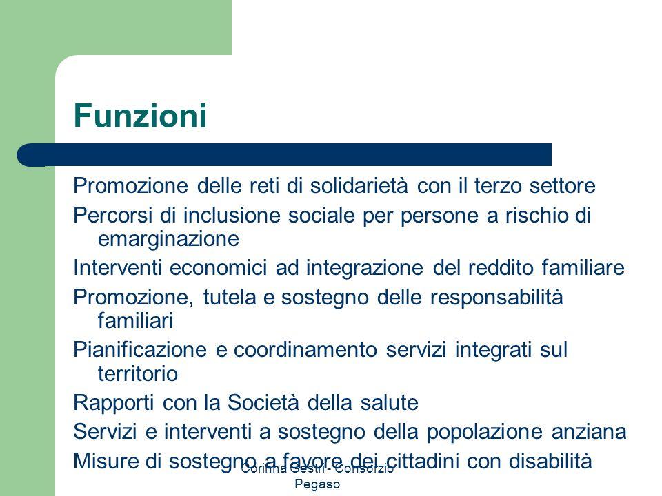 Corinna Gestri - Consorzio Pegaso Funzioni Promozione delle reti di solidarietà con il terzo settore Percorsi di inclusione sociale per persone a risc