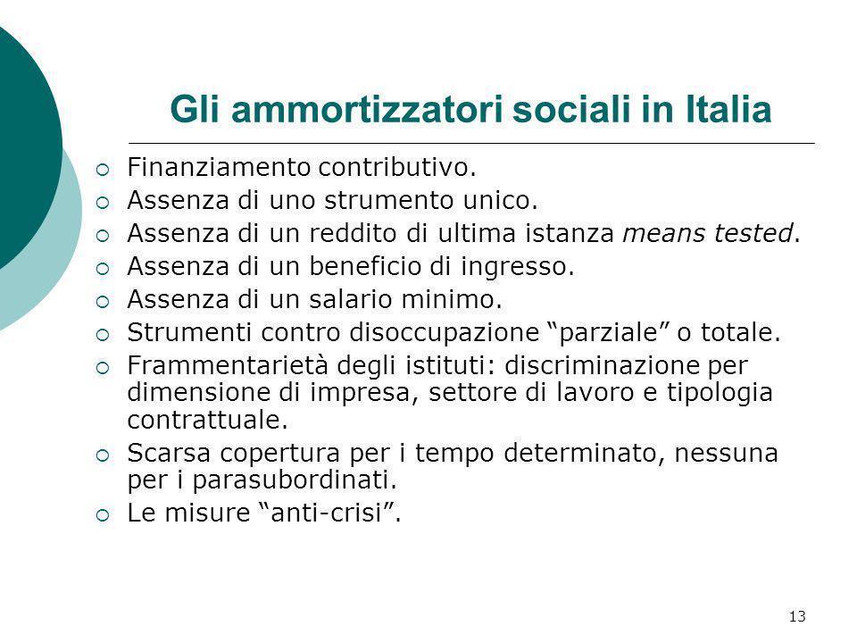 13 Gli ammortizzatori sociali in Italia Finanziamento contributivo. Assenza di uno strumento unico. Assenza di un reddito di ultima istanza means test