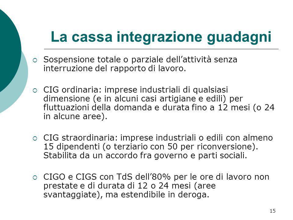 15 La cassa integrazione guadagni Sospensione totale o parziale dellattività senza interruzione del rapporto di lavoro. CIG ordinaria: imprese industr