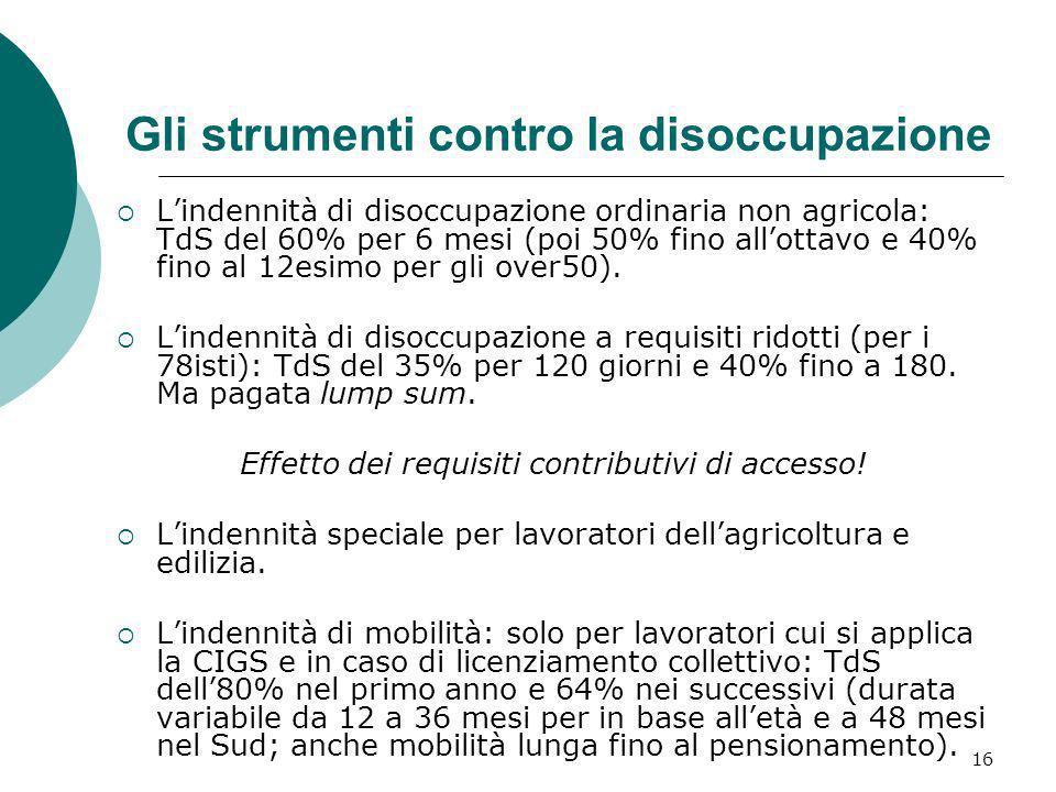 16 Gli strumenti contro la disoccupazione Lindennità di disoccupazione ordinaria non agricola: TdS del 60% per 6 mesi (poi 50% fino allottavo e 40% fi