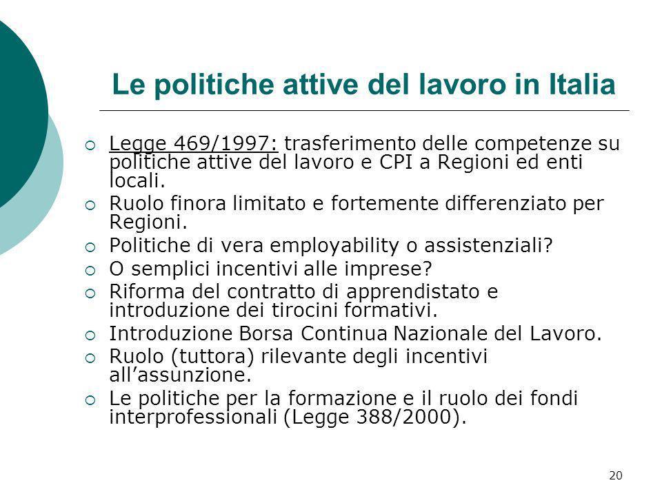 20 Le politiche attive del lavoro in Italia Legge 469/1997: trasferimento delle competenze su politiche attive del lavoro e CPI a Regioni ed enti loca