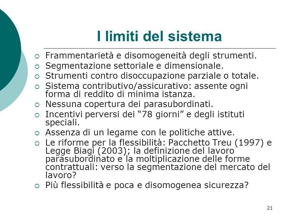 21 I limiti del sistema Frammentarietà e disomogeneità degli strumenti. Segmentazione settoriale e dimensionale. Strumenti contro disoccupazione parzi