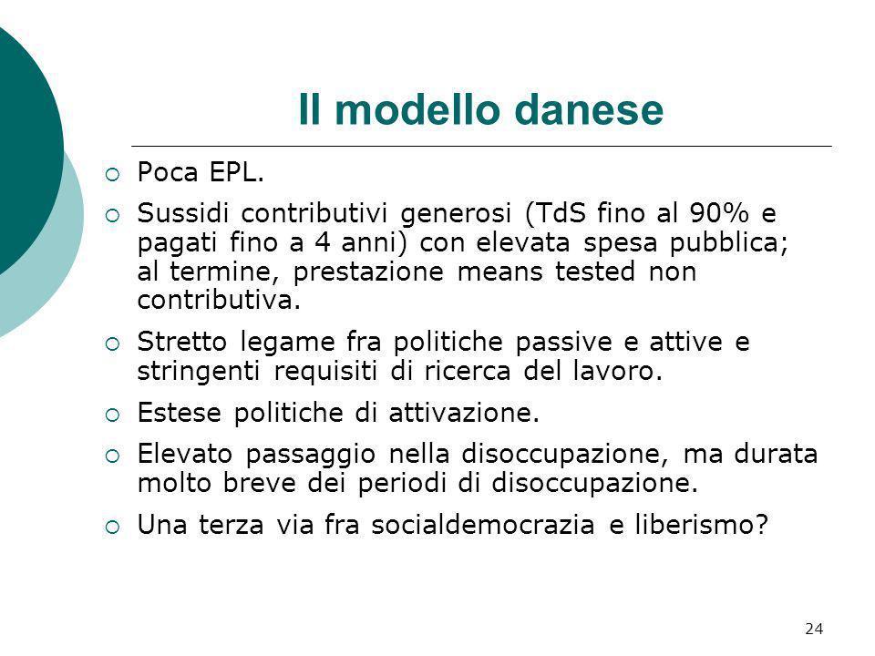 24 Il modello danese Poca EPL. Sussidi contributivi generosi (TdS fino al 90% e pagati fino a 4 anni) con elevata spesa pubblica; al termine, prestazi