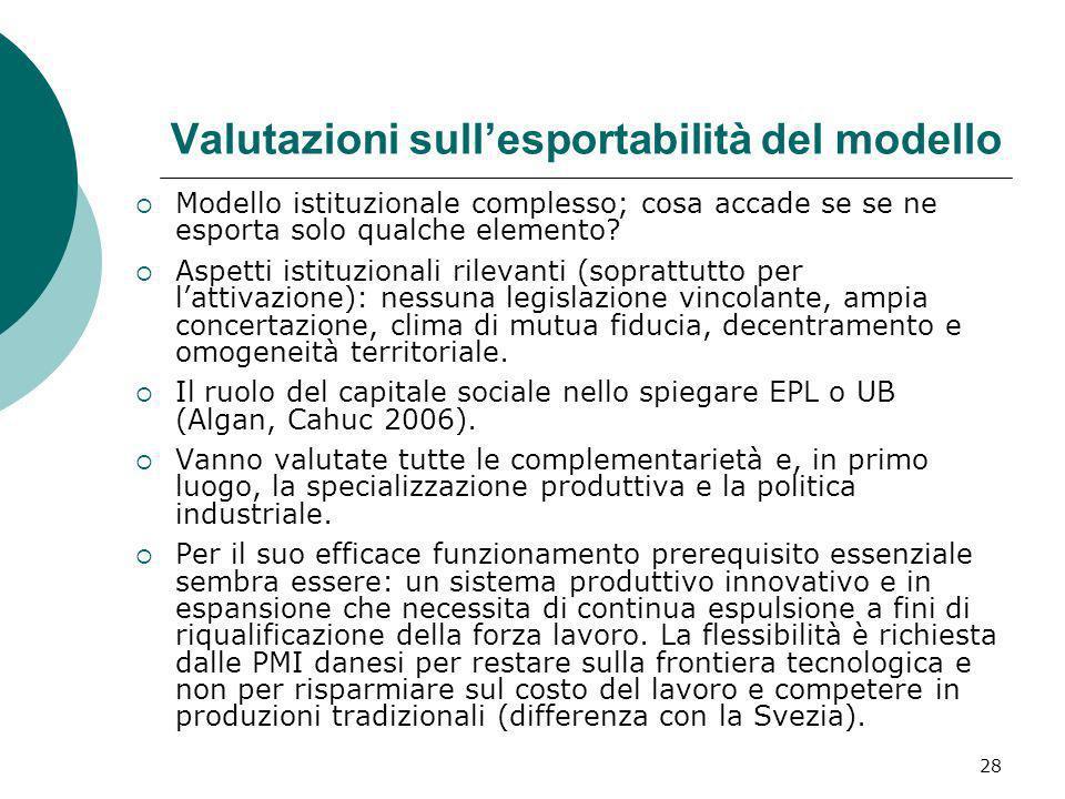 28 Valutazioni sullesportabilità del modello Modello istituzionale complesso; cosa accade se se ne esporta solo qualche elemento? Aspetti istituzional