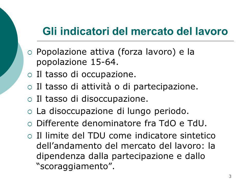 3 Gli indicatori del mercato del lavoro Popolazione attiva (forza lavoro) e la popolazione 15-64. Il tasso di occupazione. Il tasso di attività o di p