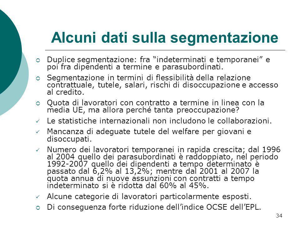 34 Alcuni dati sulla segmentazione Duplice segmentazione: fra indeterminati e temporanei e poi fra dipendenti a termine e parasubordinati. Segmentazio