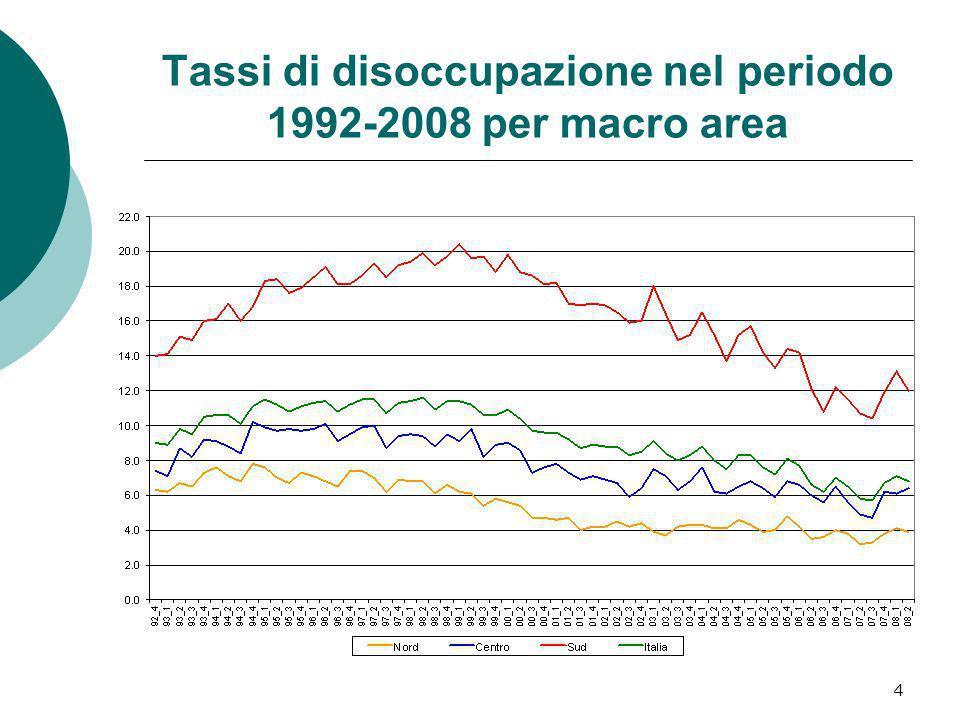 4 Tassi di disoccupazione nel periodo 1992-2008 per macro area