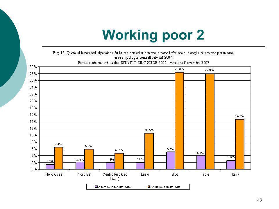 42 Working poor 2