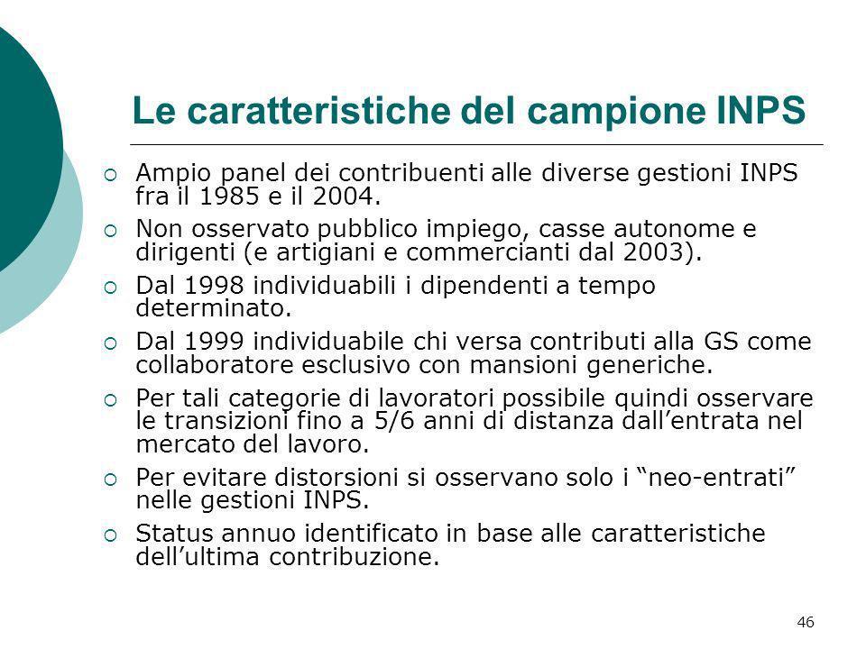 46 Le caratteristiche del campione INPS Ampio panel dei contribuenti alle diverse gestioni INPS fra il 1985 e il 2004. Non osservato pubblico impiego,