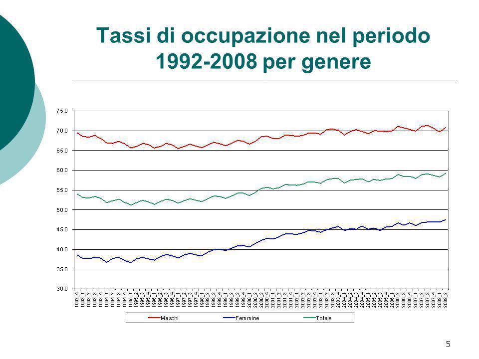 5 Tassi di occupazione nel periodo 1992-2008 per genere