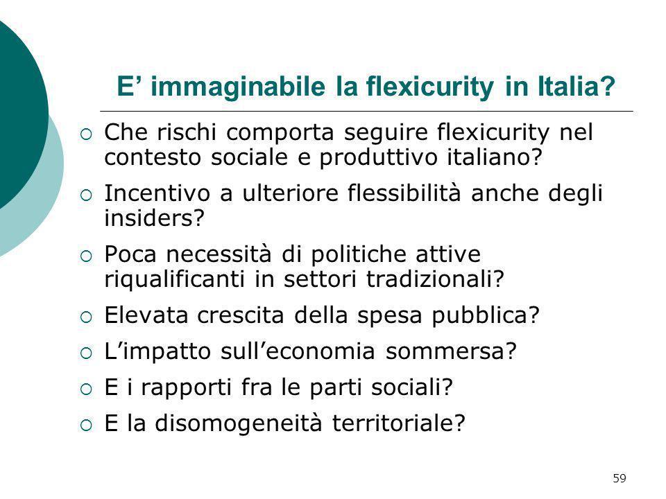 59 E immaginabile la flexicurity in Italia? Che rischi comporta seguire flexicurity nel contesto sociale e produttivo italiano? Incentivo a ulteriore