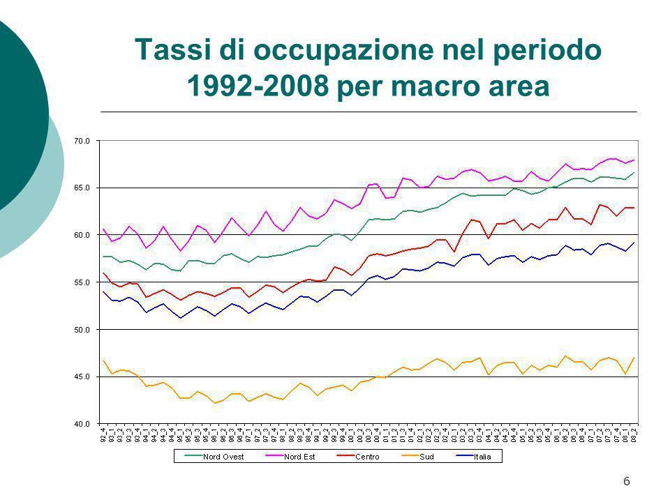 6 Tassi di occupazione nel periodo 1992-2008 per macro area