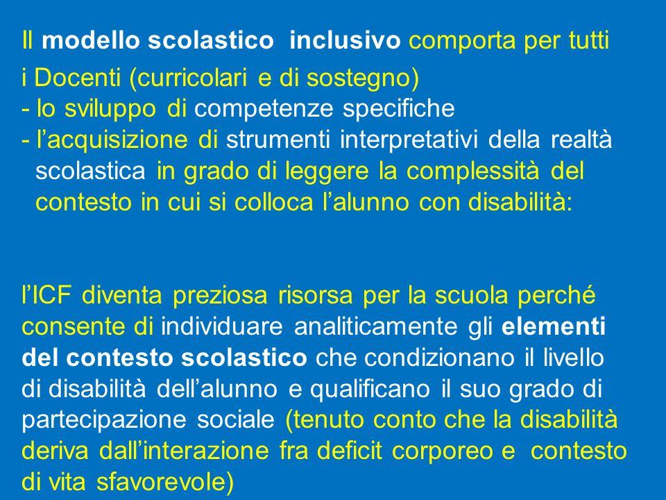 Il modello scolastico inclusivo comporta per tutti i Docenti (curricolari e di sostegno) - lo sviluppo di competenze specifiche - lacquisizione di str
