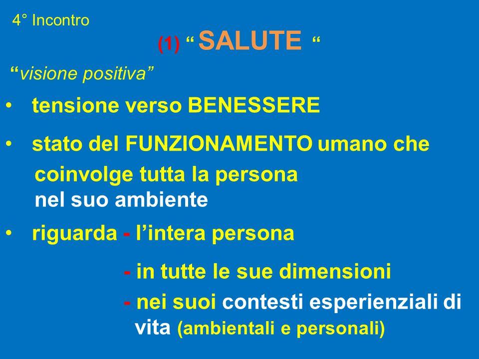 (1) SALUTE visione positiva tensione verso BENESSERE stato del FUNZIONAMENTO umano che coinvolge tutta la persona nel suo ambiente riguarda - lintera