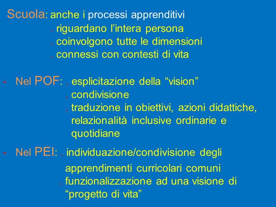 Scuola : anche i processi apprenditivi. riguardano lintera persona. coinvolgono tutte le dimensioni. connessi con contesti di vita - Nel POF :. esplic