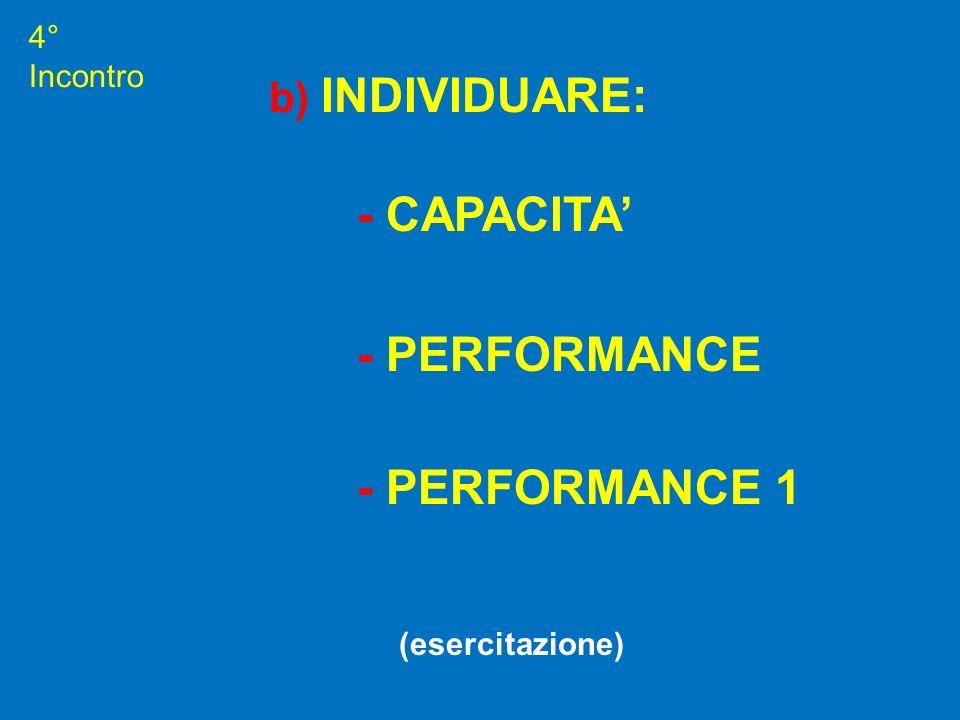 4° Incontro b) INDIVIDUARE: - CAPACITA - PERFORMANCE - PERFORMANCE 1 (esercitazione)