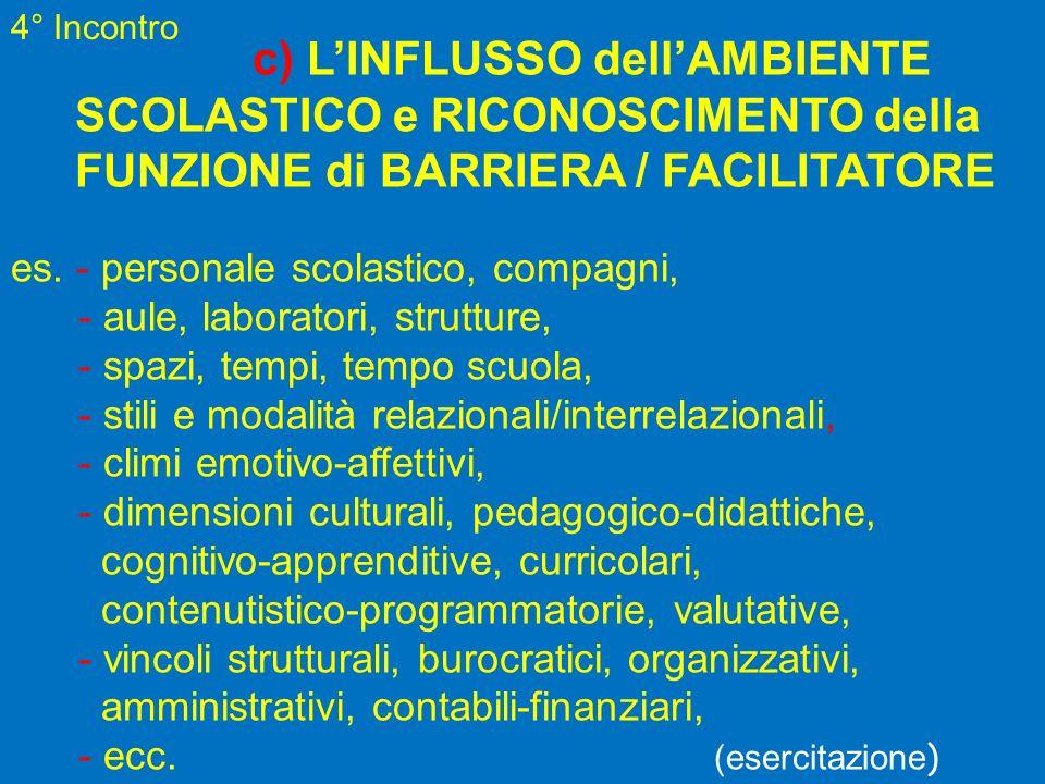 4° Incontro c) LINFLUSSO dellAMBIENTE SCOLASTICO e RICONOSCIMENTO della FUNZIONE di BARRIERA / FACILITATORE es. - personale scolastico, compagni, - au
