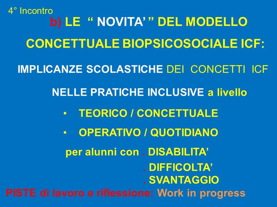 4° Incontro b) LE NOVITA DEL MODELLO CONCETTUALE BIOPSICOSOCIALE ICF: IMPLICANZE SCOLASTICHE DEI CONCETTI ICF NELLE PRATICHE INCLUSIVE a livello TEORI