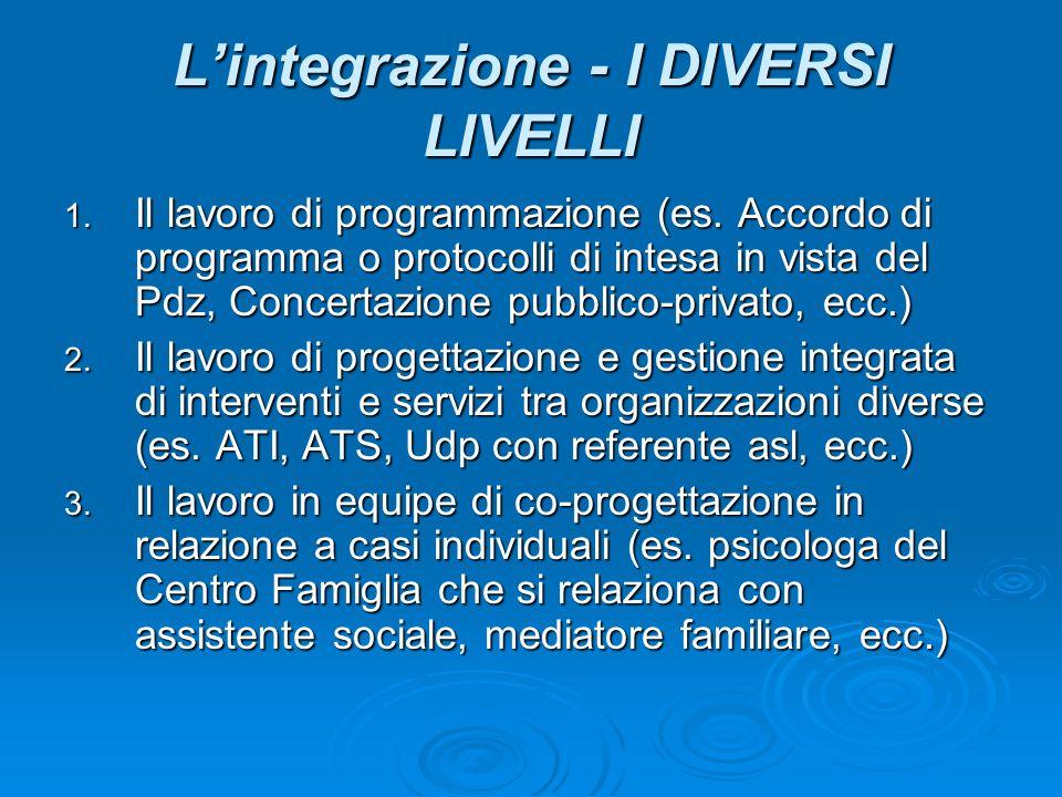 Lintegrazione - I DIVERSI LIVELLI 1. Il lavoro di programmazione (es.