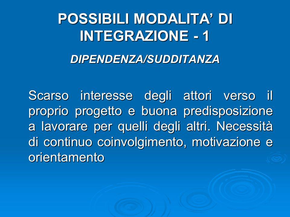 POSSIBILI MODALITA DI INTEGRAZIONE - 1 DIPENDENZA/SUDDITANZA Scarso interesse degli attori verso il proprio progetto e buona predisposizione a lavorare per quelli degli altri.