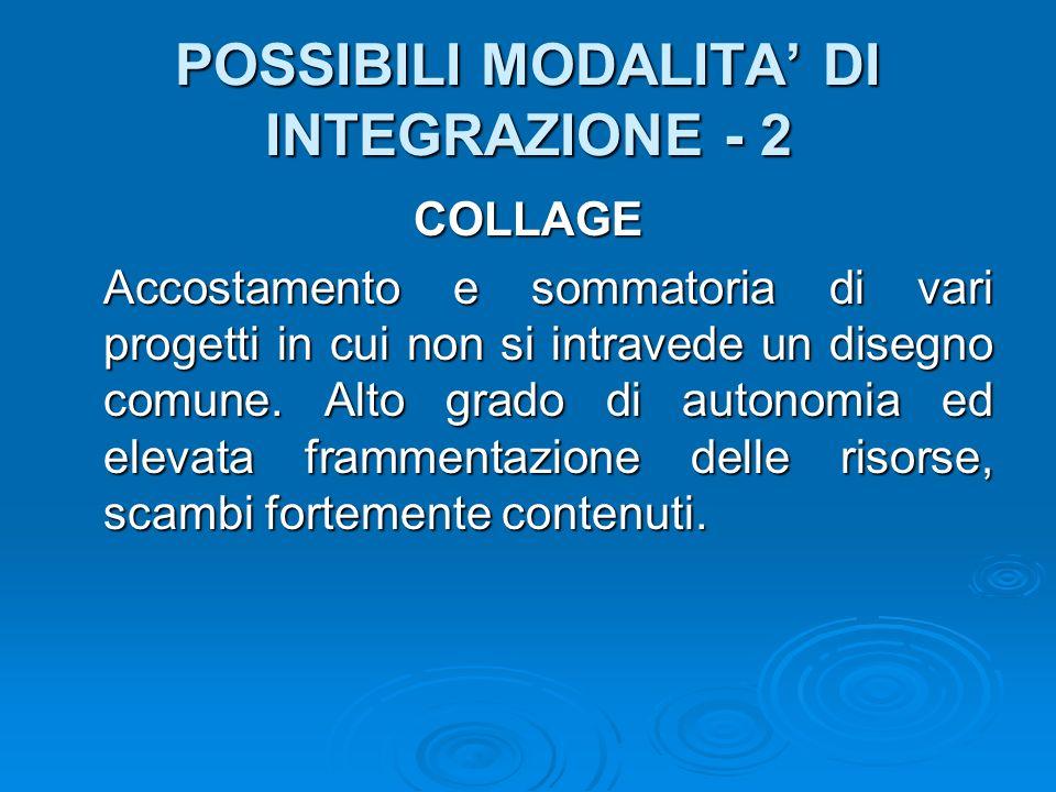 POSSIBILI MODALITA DI INTEGRAZIONE - 2 COLLAGE Accostamento e sommatoria di vari progetti in cui non si intravede un disegno comune. Alto grado di aut