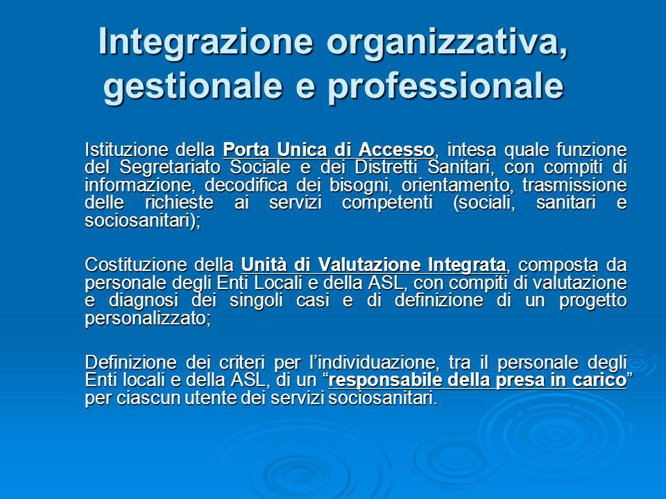 Integrazione organizzativa, gestionale e professionale Istituzione della Porta Unica di Accesso, intesa quale funzione del Segretariato Sociale e dei