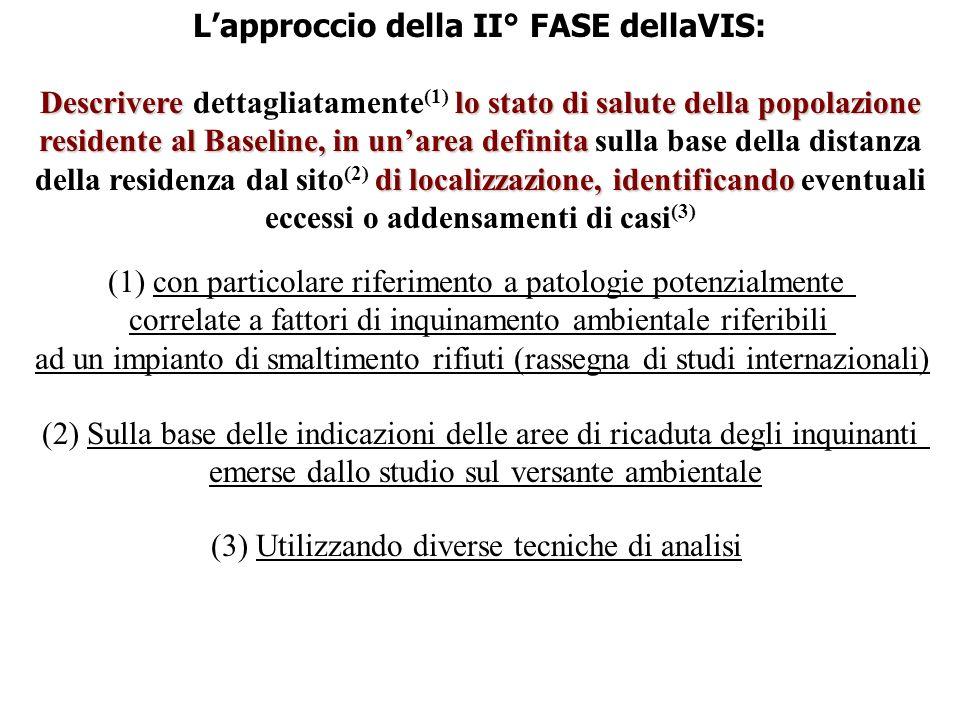 Lapproccio della II° FASE dellaVIS: Descriverelo stato di salute della popolazione residente al Baseline, in unarea definita di localizzazione, identi
