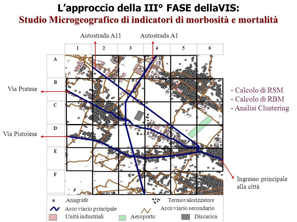 Lapproccio della III° FASE dellaVIS: Studio Microgeografico di indicatori di morbosità e mortalità 123456 A B C D E F Arco viario principale Arco viar