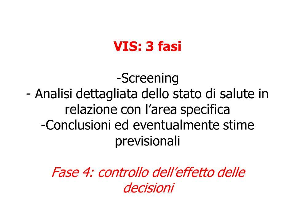 VIS: 3 fasi -Screening - Analisi dettagliata dello stato di salute in relazione con larea specifica -Conclusioni ed eventualmente stime previsionali F