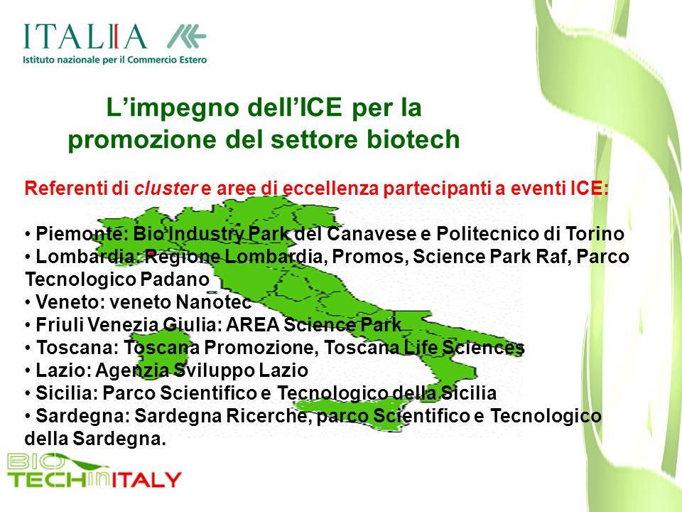 Referenti di cluster e aree di eccellenza partecipanti a eventi ICE: Piemonte: Bio Industry Park del Canavese e Politecnico di Torino Lombardia: Regio