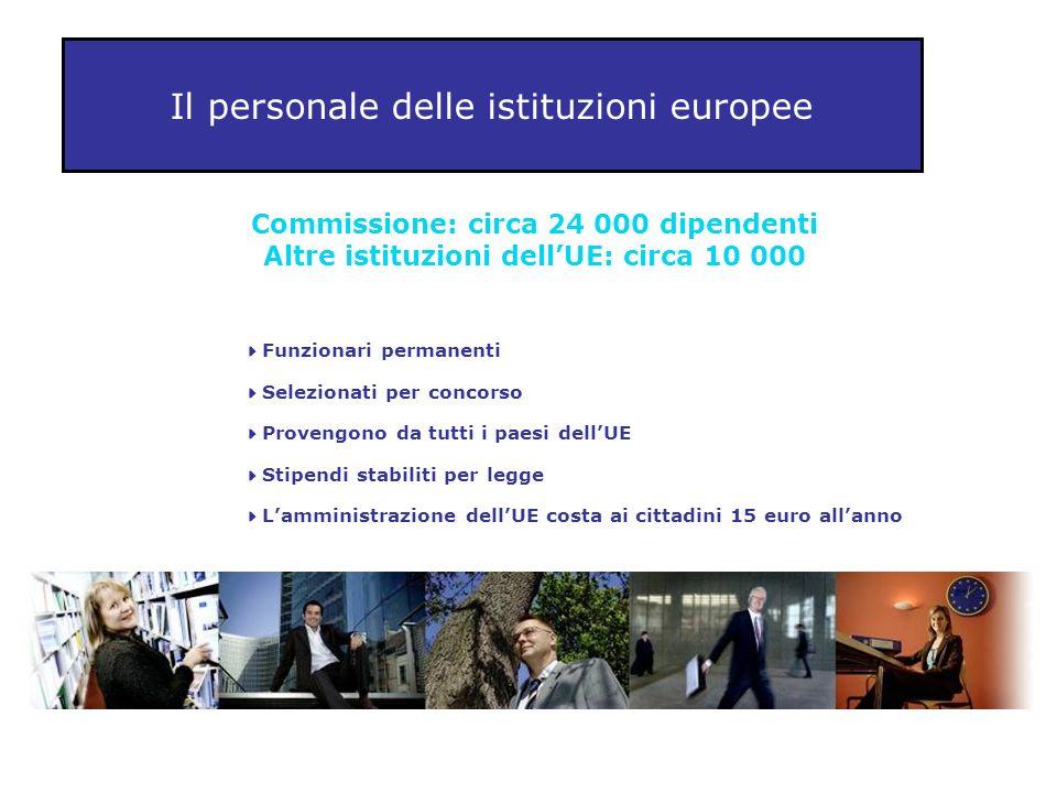 Il personale delle istituzioni europee Commissione: circa 24 000 dipendenti Altre istituzioni dellUE: circa 10 000 Funzionari permanenti Selezionati p