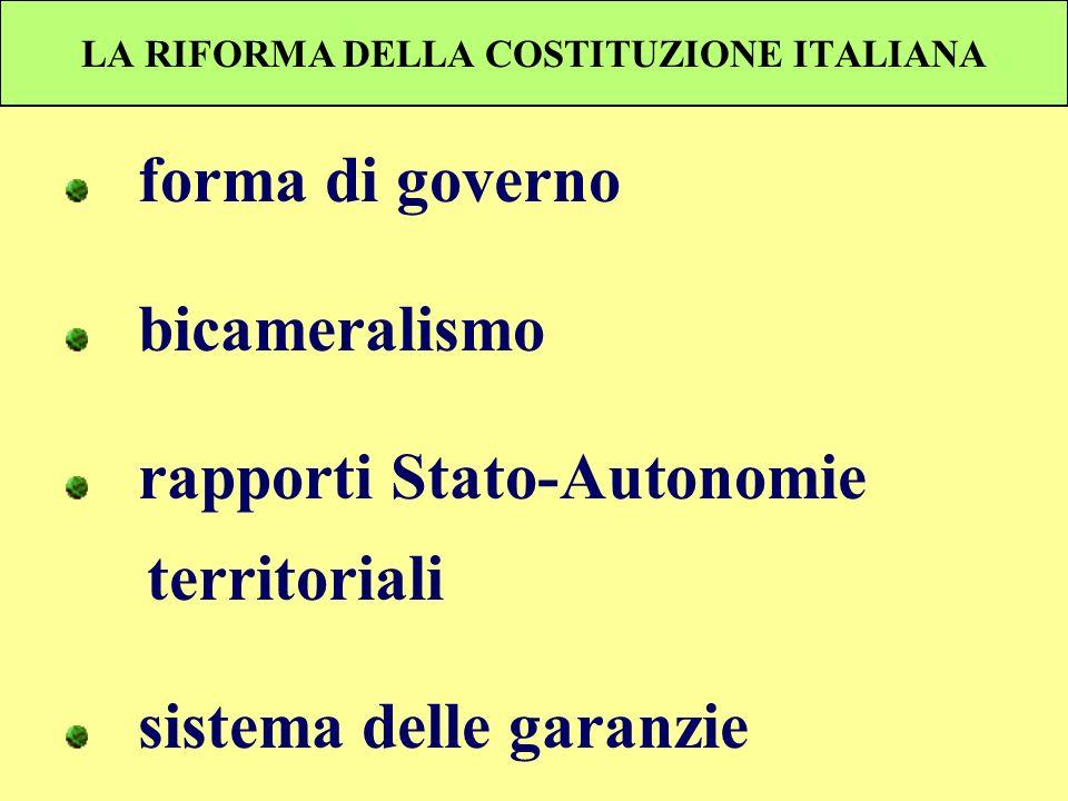 LA RIFORMA DELLA COSTITUZIONE ITALIANA forma di governo bicameralismo rapporti Stato-Autonomie territoriali sistema delle garanzie
