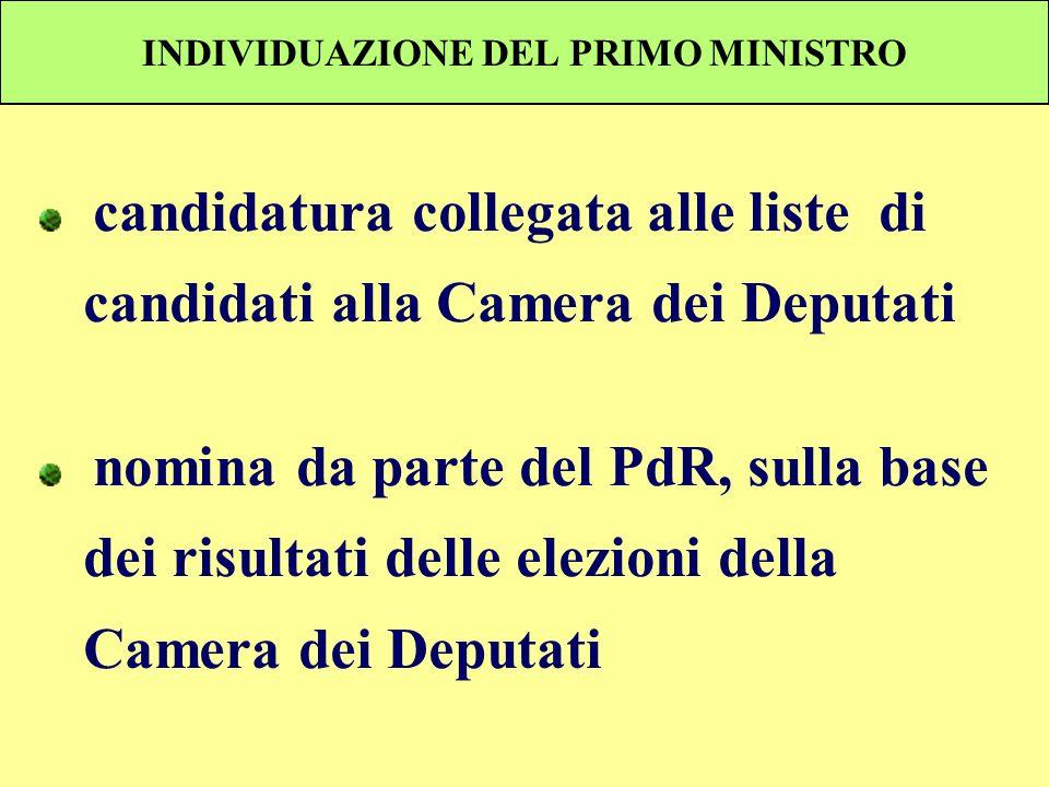 INDIVIDUAZIONE DEL PRIMO MINISTRO candidatura collegata alle liste di candidati alla Camera dei Deputati nomina da parte del PdR, sulla base dei risul